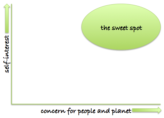 Corporate social responsibility ppt download.